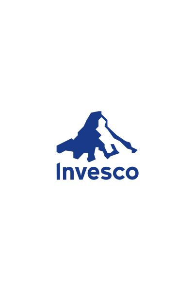 Invesco EURO STOXX High Dividend Low Volatility